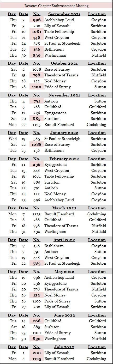 RC Chapter Meeting Calendar 2021-22-23 p1.jpg